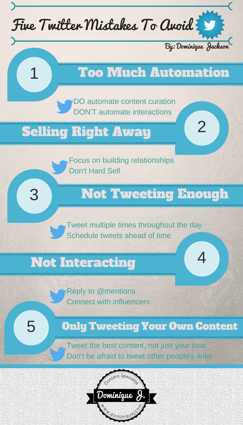 twitter marketing infographic