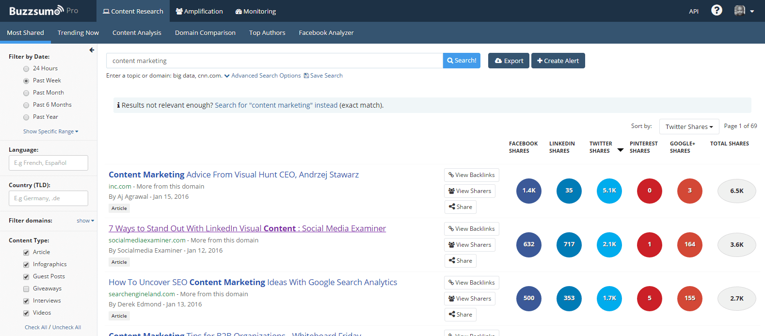 Finding Content With Buzzsumo