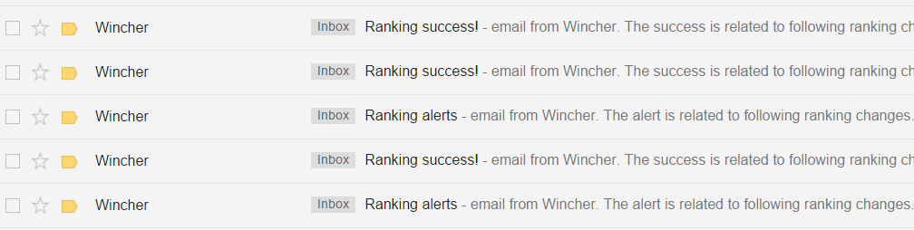 Wincher Email Alerts